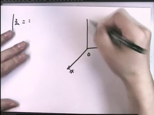 18考研数学高数基础