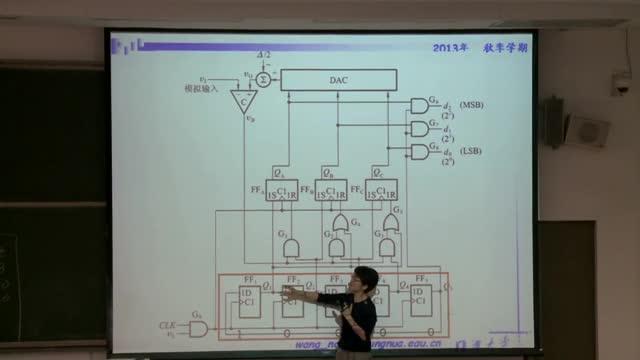 清华大学王红:数字电路基础