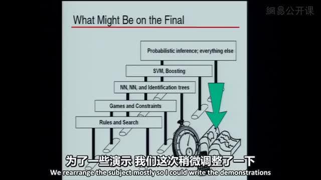 麻省理工学院公开课:人工智能(中英字幕)