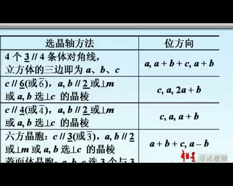 南开大学公开课:结构化学