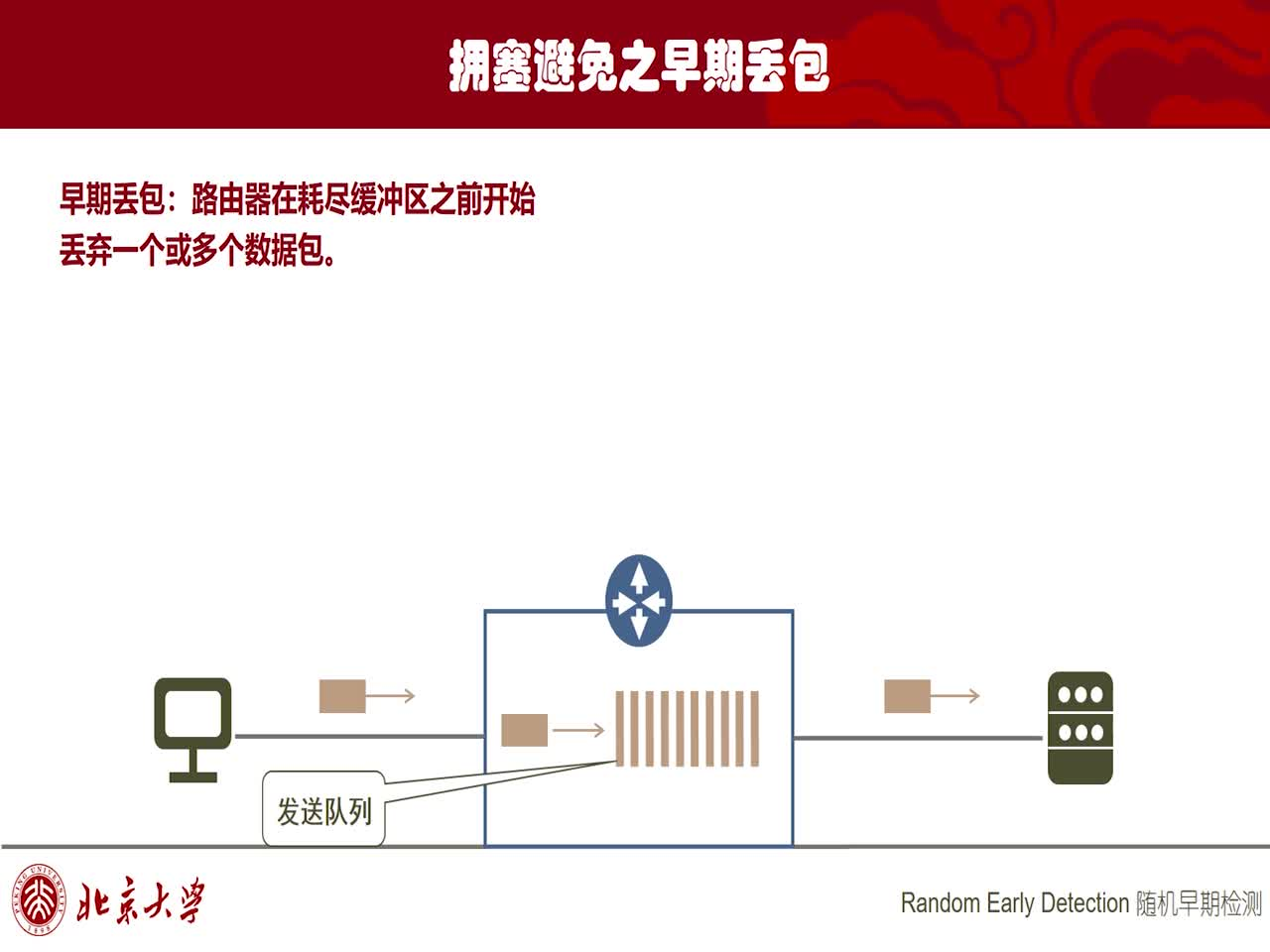 北京大学慕课:计算机网络