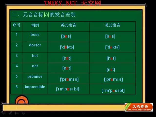 英语基础音标学习
