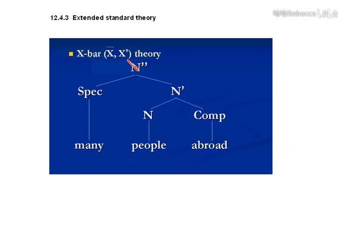 英语语言学考研教程